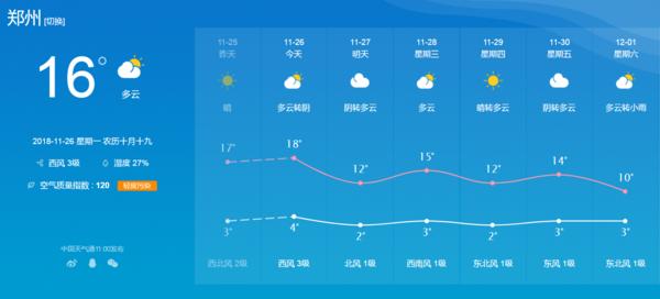 天氣.png