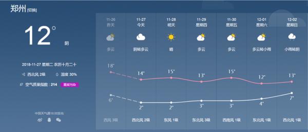 天氣1127.png