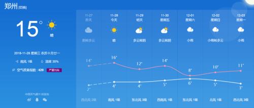天氣1128.png